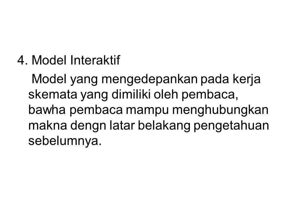 4. Model Interaktif