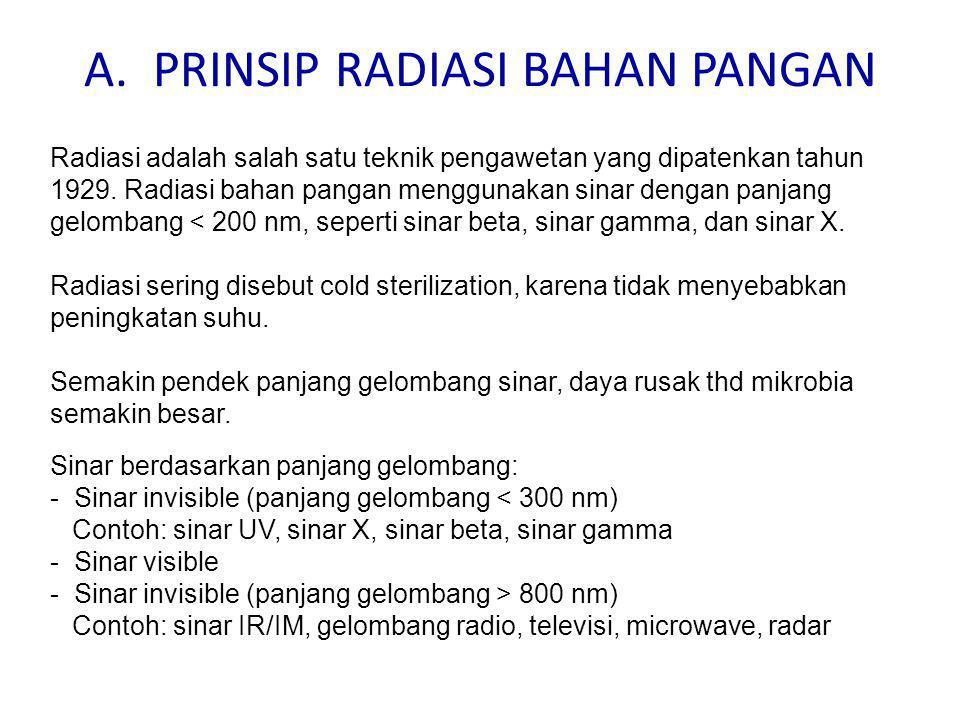 A. PRINSIP RADIASI BAHAN PANGAN