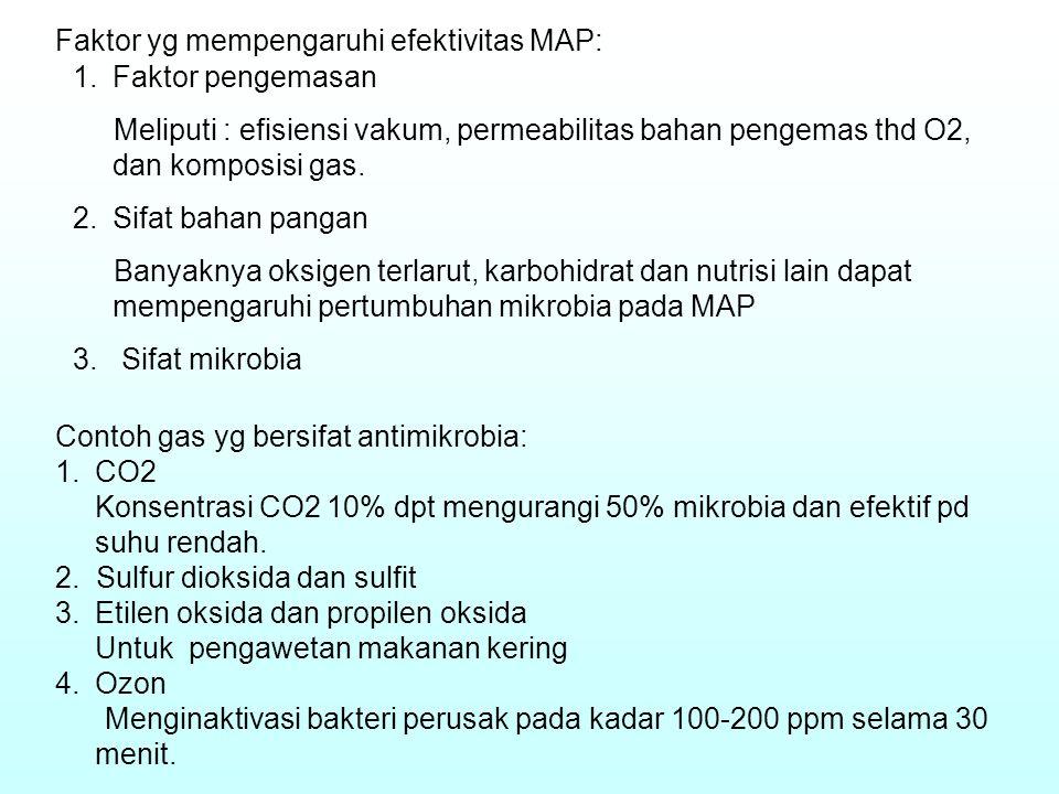 Faktor yg mempengaruhi efektivitas MAP: