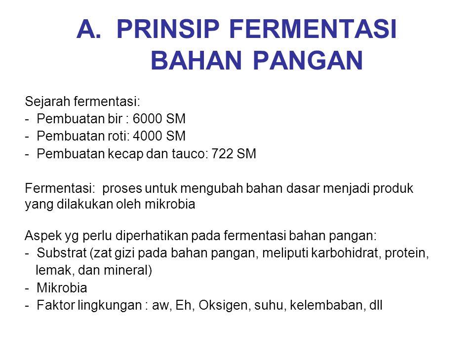 PRINSIP FERMENTASI BAHAN PANGAN