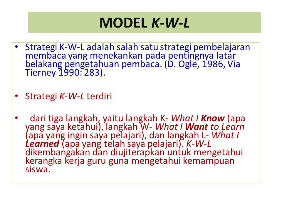 MODEL K-W-L