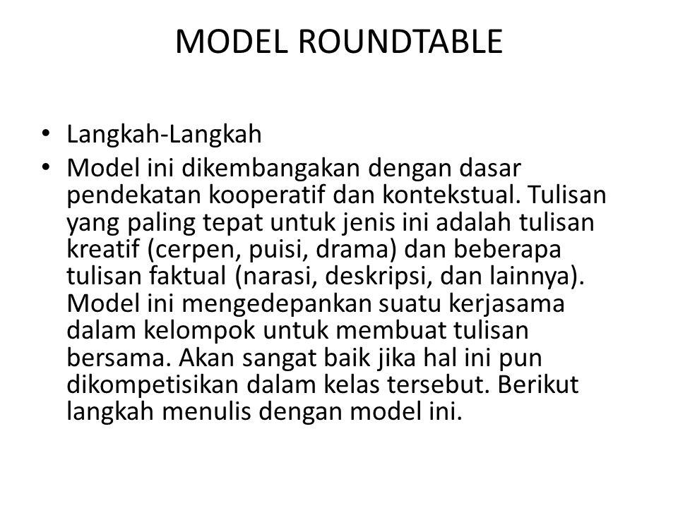 MODEL ROUNDTABLE Langkah-Langkah