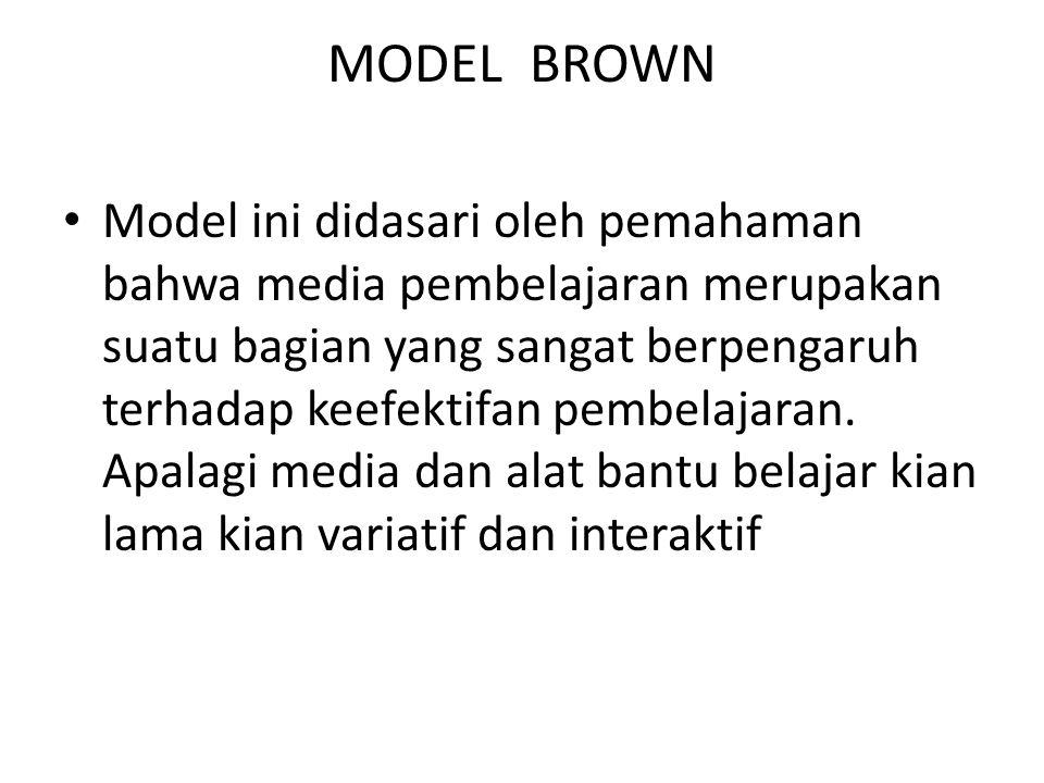 MODEL BROWN
