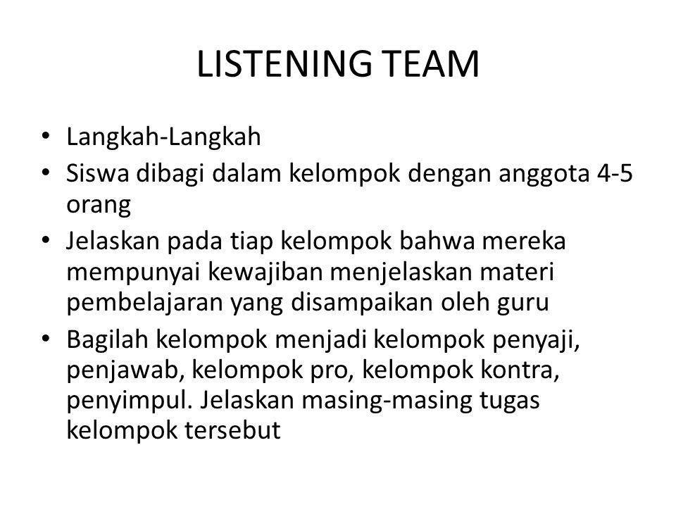 LISTENING TEAM Langkah-Langkah