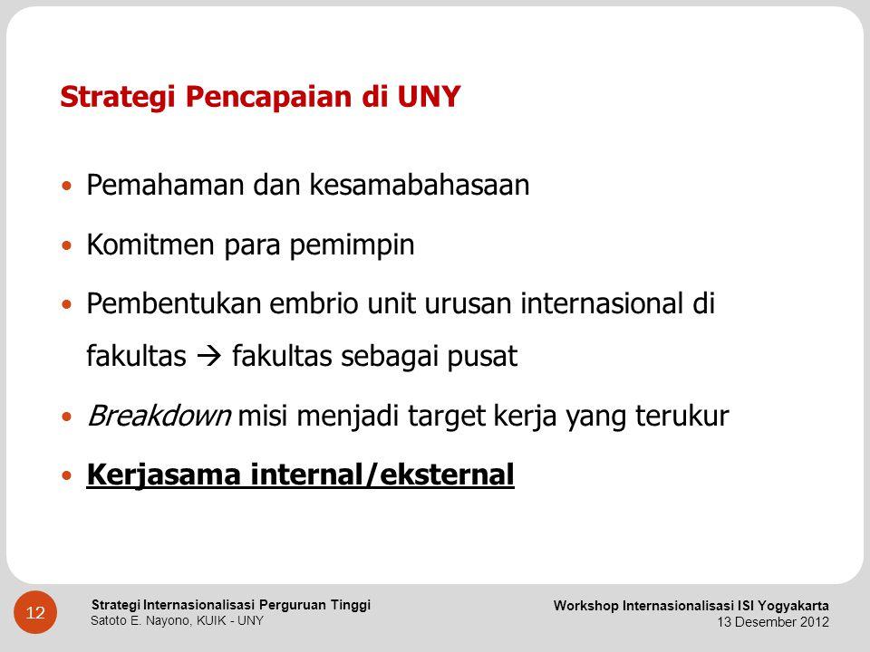 Strategi Pencapaian di UNY
