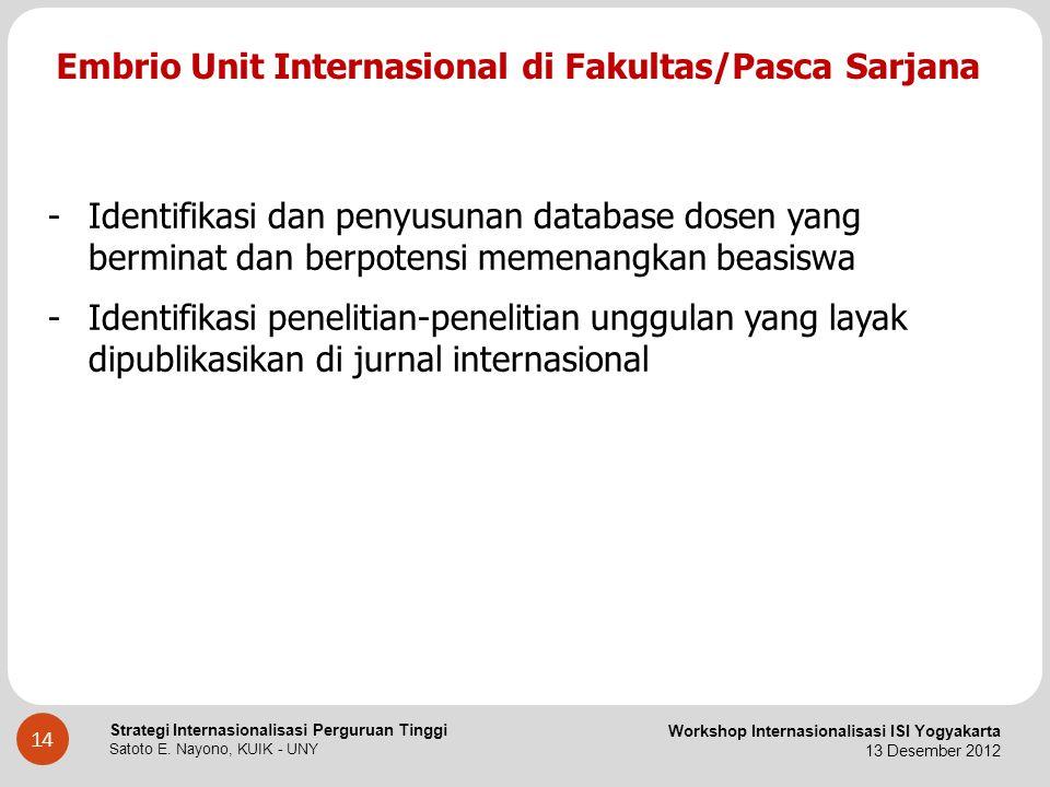 Embrio Unit Internasional di Fakultas/Pasca Sarjana