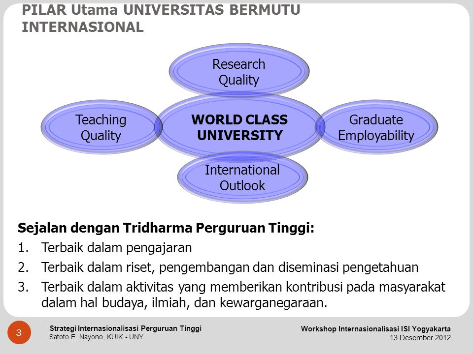 PILAR Utama UNIVERSITAS BERMUTU INTERNASIONAL