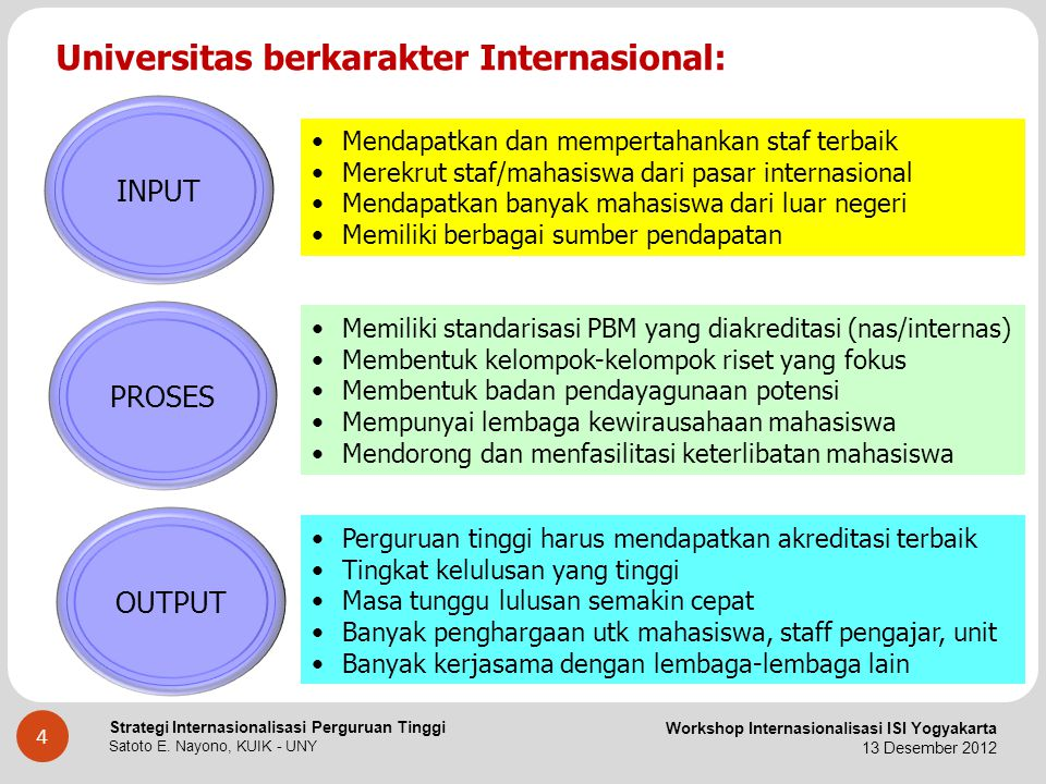Universitas berkarakter Internasional: