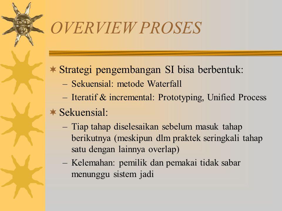 OVERVIEW PROSES Strategi pengembangan SI bisa berbentuk: Sekuensial: