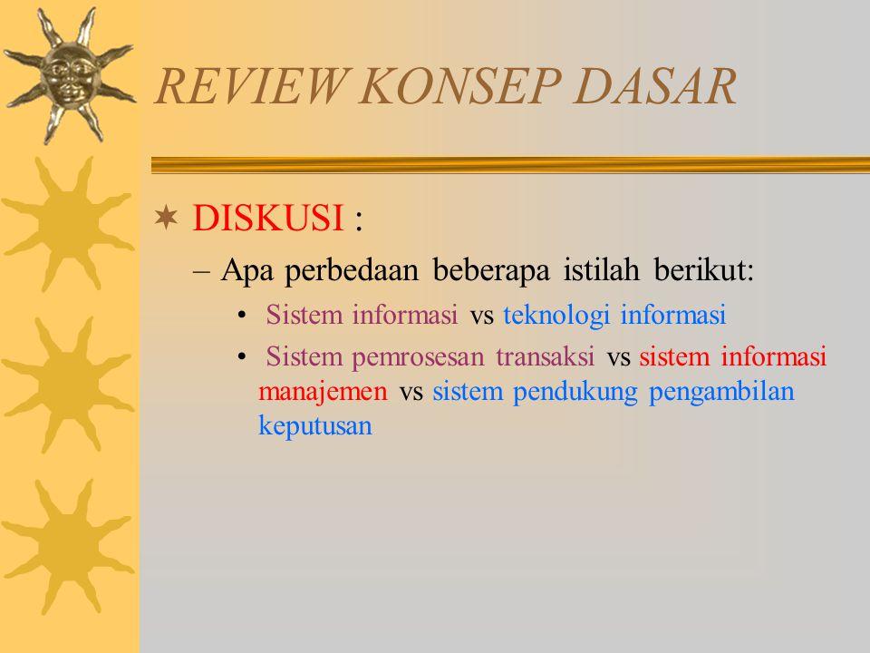 REVIEW KONSEP DASAR DISKUSI : Apa perbedaan beberapa istilah berikut: