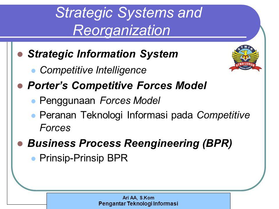 Strategic Systems and Reorganization