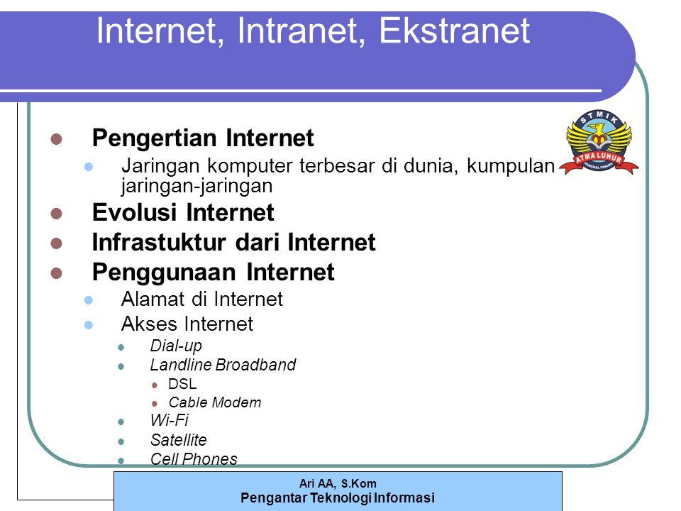 Internet, Intranet, Ekstranet