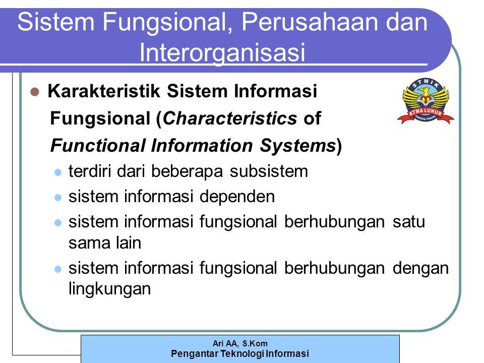 Sistem Fungsional, Perusahaan dan Interorganisasi