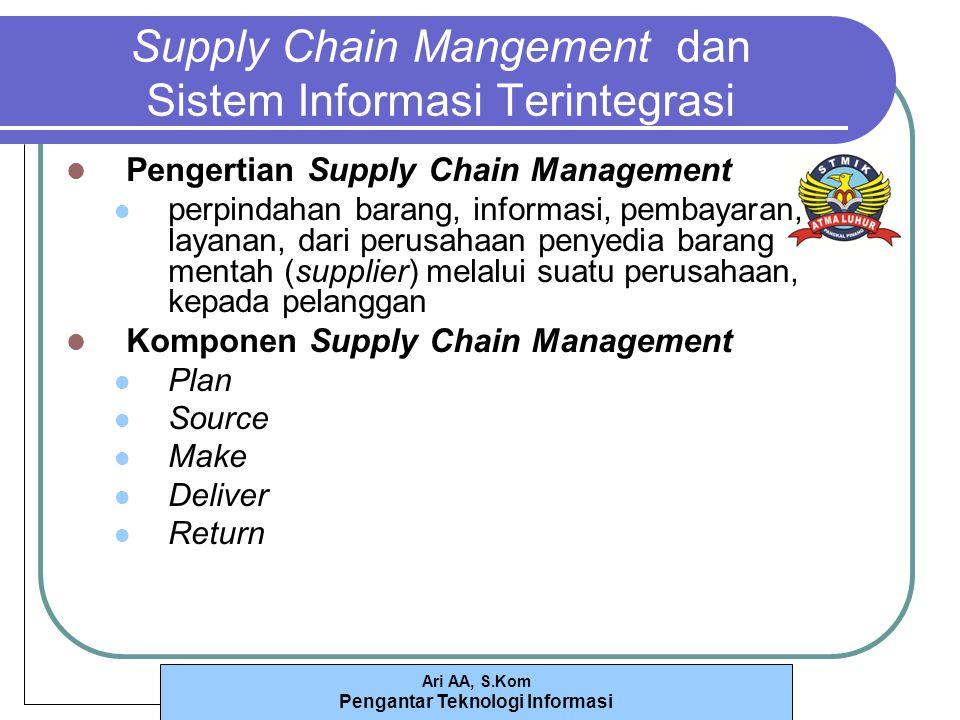 Supply Chain Mangement dan Sistem Informasi Terintegrasi