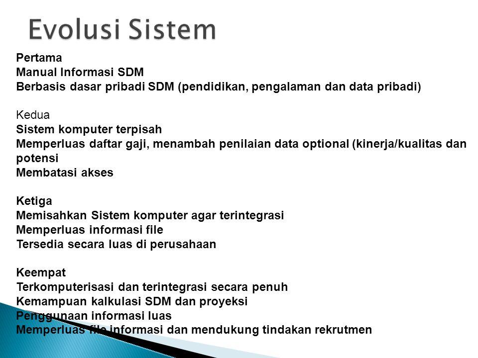 Evolusi Sistem Pertama Manual Informasi SDM