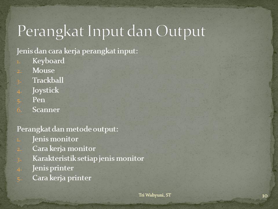 Perangkat Input dan Output