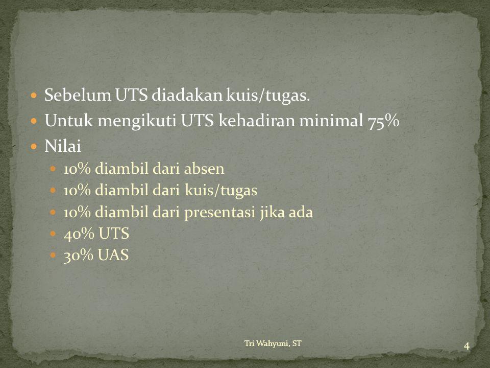 Sebelum UTS diadakan kuis/tugas.