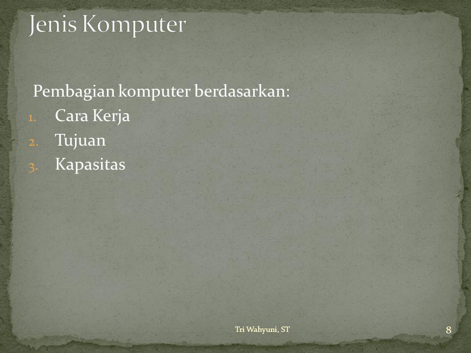 Jenis Komputer Pembagian komputer berdasarkan: Cara Kerja Tujuan