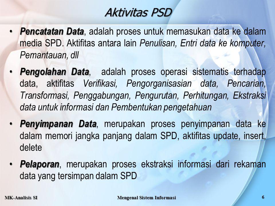Mengenal Sistem Informasi
