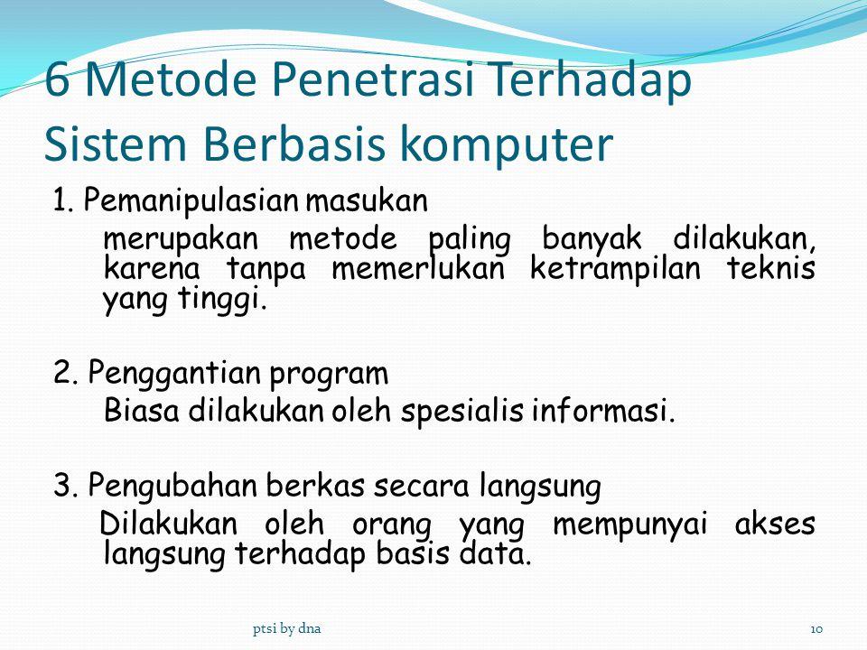 6 Metode Penetrasi Terhadap Sistem Berbasis komputer