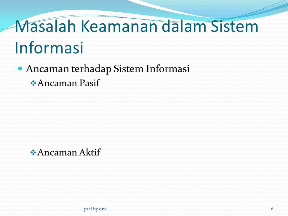 Masalah Keamanan dalam Sistem Informasi