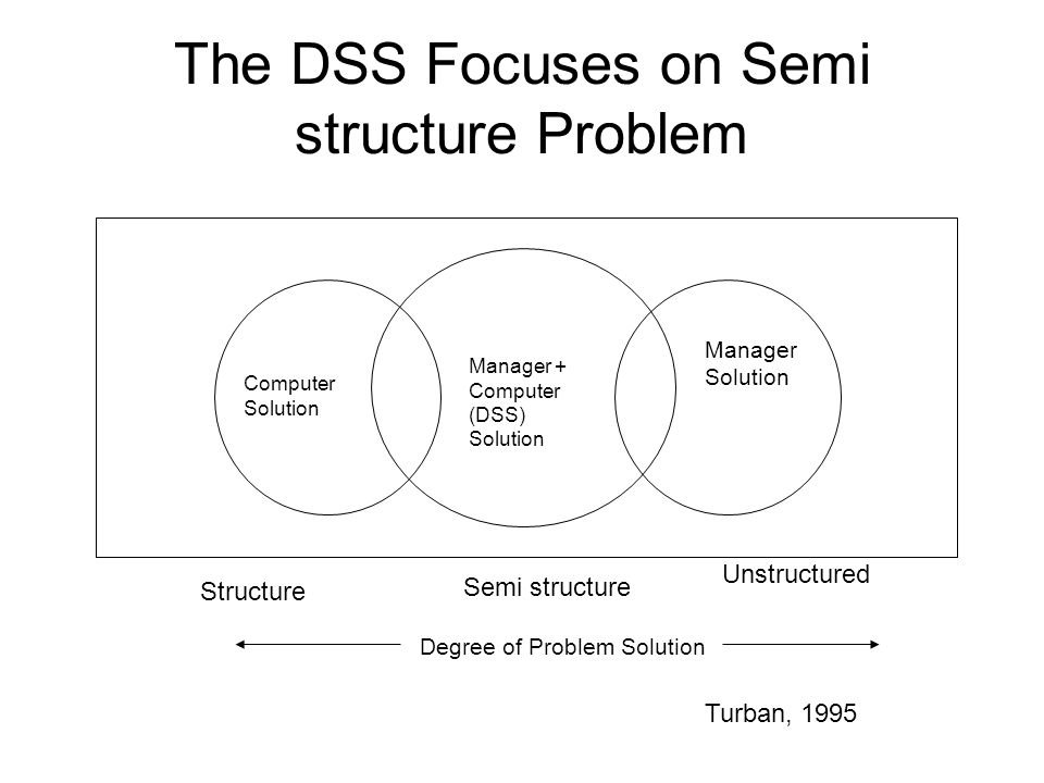 The DSS Focuses on Semi structure Problem