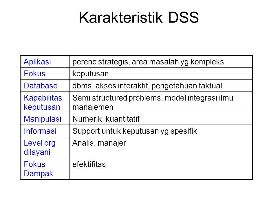 Karakteristik DSS Aplikasi perenc strategis, area masalah yg kompleks