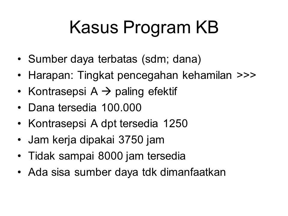 Kasus Program KB Sumber daya terbatas (sdm; dana)