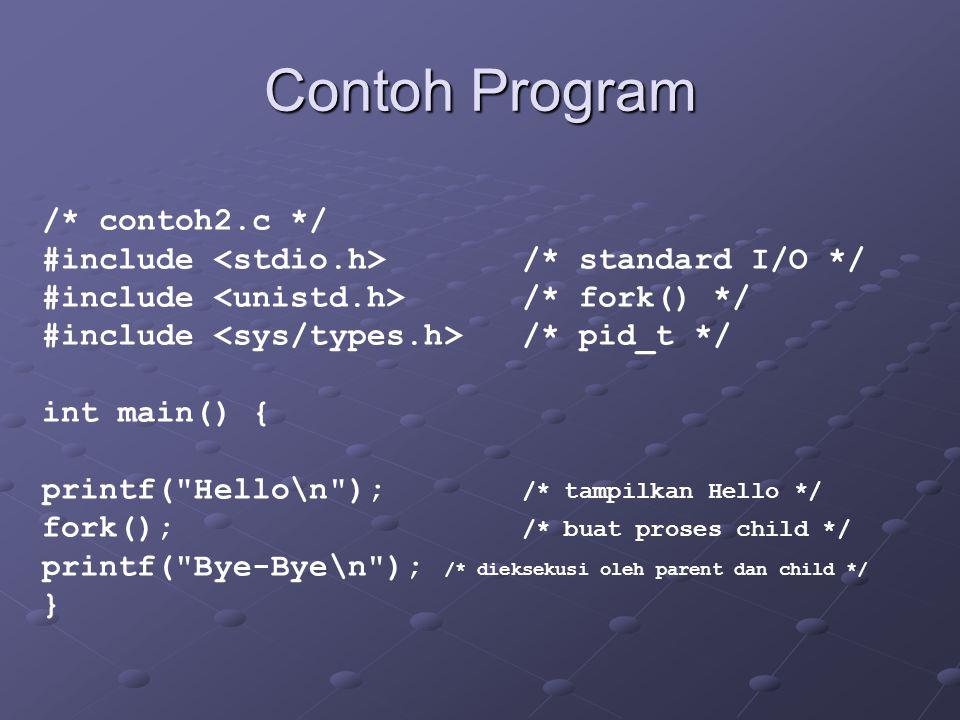 Contoh Program /* contoh2.c */