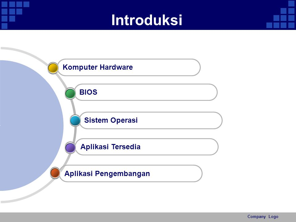 Introduksi Komputer Hardware BIOS Sistem Operasi Aplikasi Tersedia