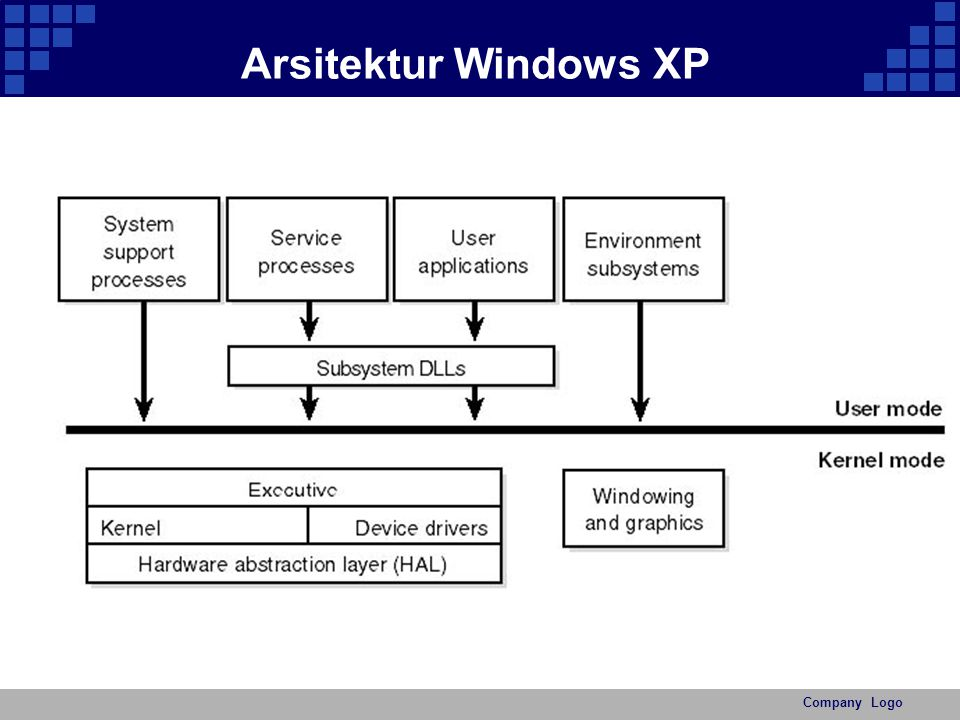 Arsitektur Windows XP Company Logo