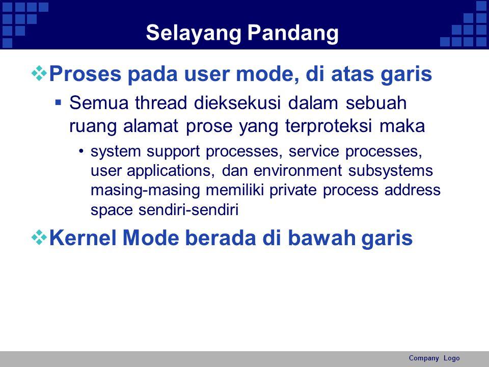 Proses pada user mode, di atas garis