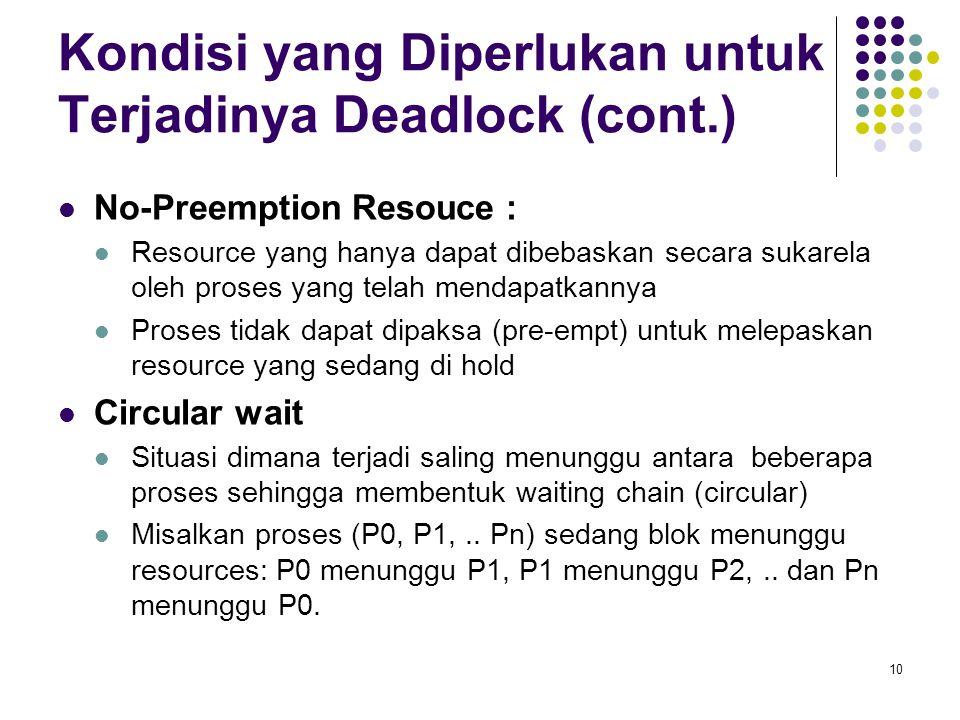 Kondisi yang Diperlukan untuk Terjadinya Deadlock (cont.)