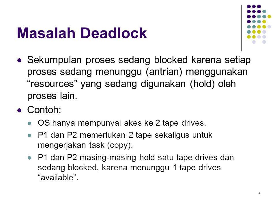 Masalah Deadlock