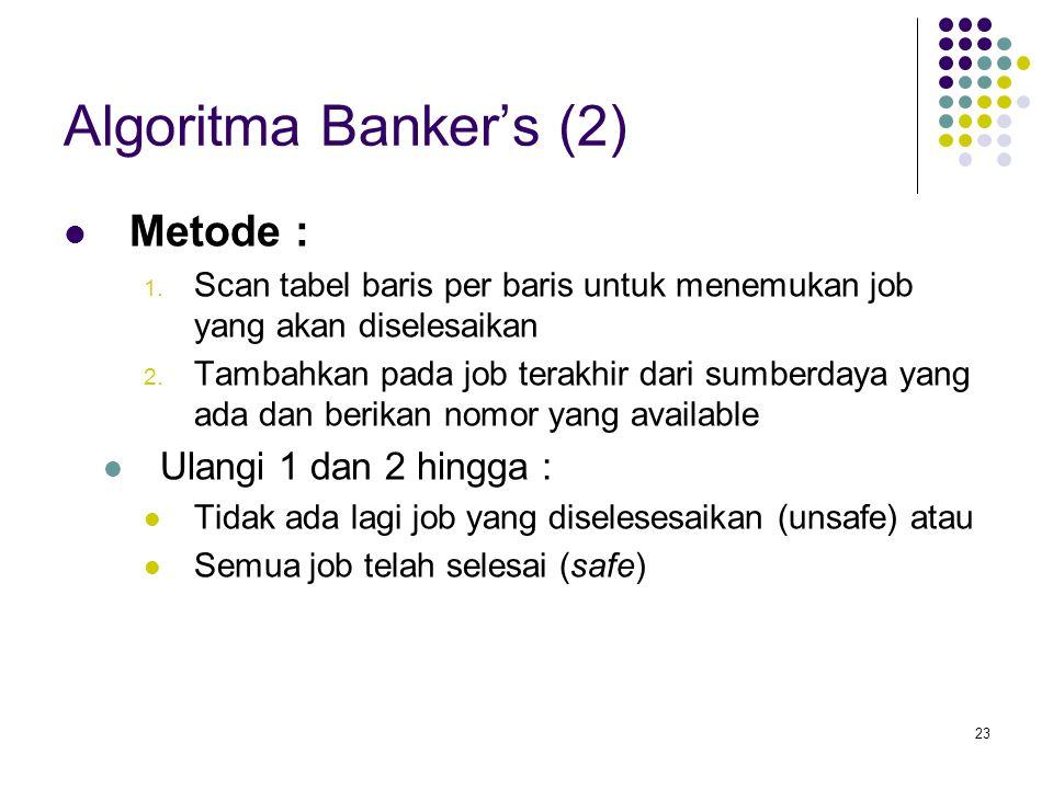 Algoritma Banker's (2) Metode : Ulangi 1 dan 2 hingga :