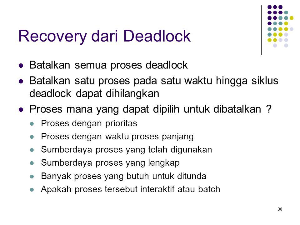 Recovery dari Deadlock