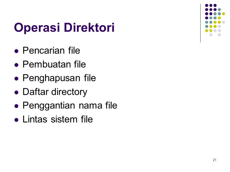 Operasi Direktori Pencarian file Pembuatan file Penghapusan file