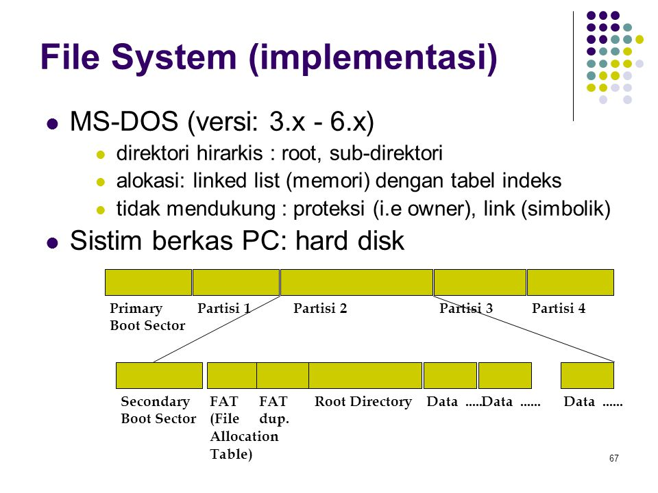 File System (implementasi)