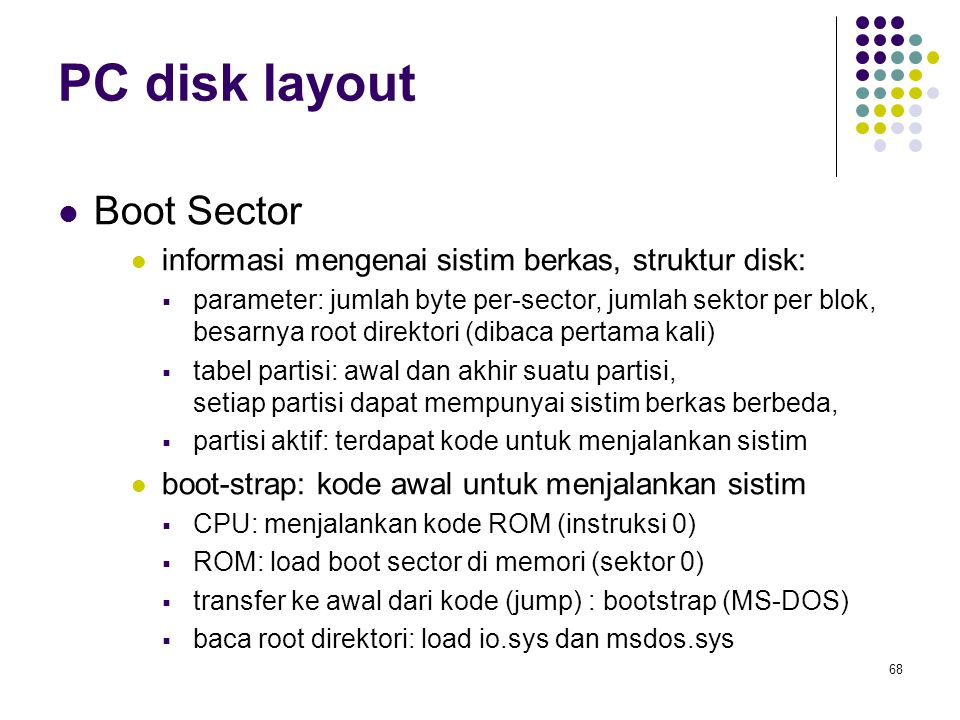 PC disk layout Boot Sector