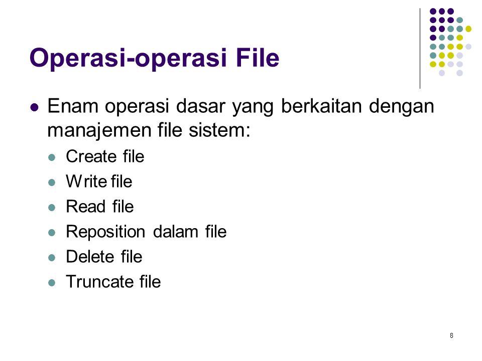 Operasi-operasi File Enam operasi dasar yang berkaitan dengan manajemen file sistem: Create file. Write file.