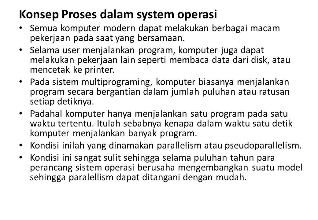 Konsep Proses dalam system operasi