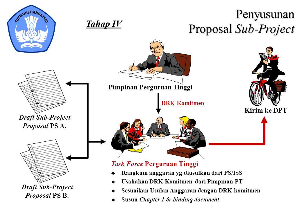 Penyusunan Proposal Sub-Project Tahap IV Pimpinan Perguruan Tinggi