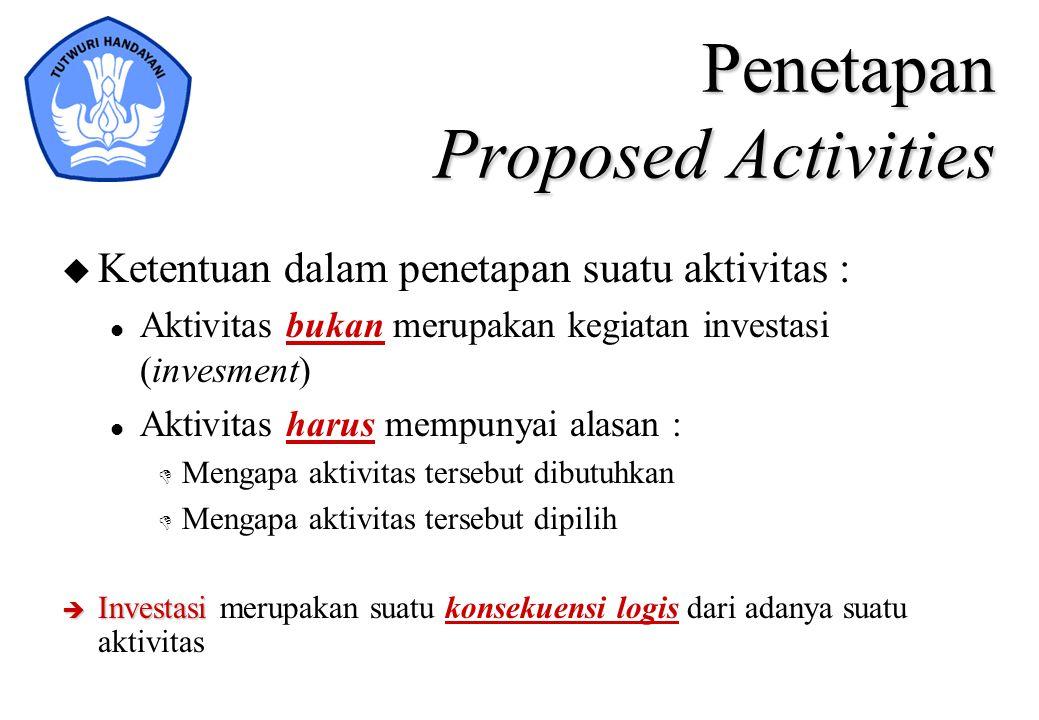 Penetapan Proposed Activities