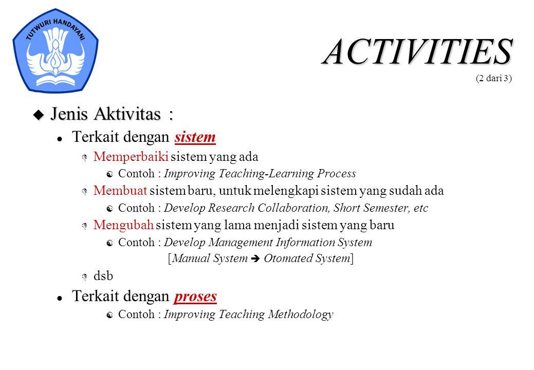 ACTIVITIES (2 dari 3) Jenis Aktivitas : Terkait dengan sistem