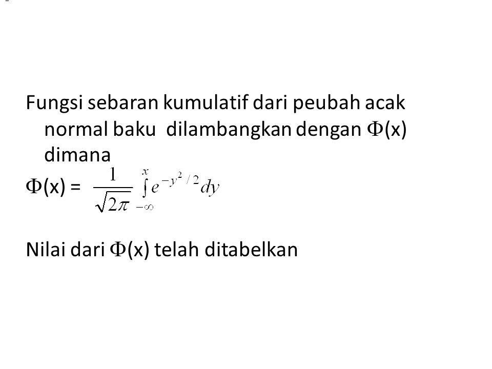 = Fungsi sebaran kumulatif dari peubah acak normal baku dilambangkan dengan (x) dimana (x) = Nilai dari (x) telah ditabelkan