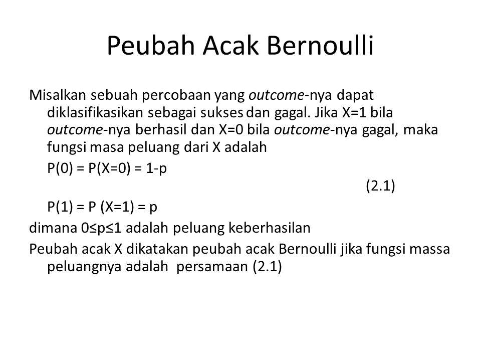 Peubah Acak Bernoulli