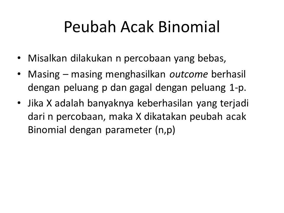 Peubah Acak Binomial Misalkan dilakukan n percobaan yang bebas,
