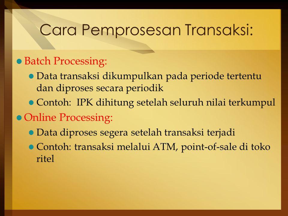 Cara Pemprosesan Transaksi:
