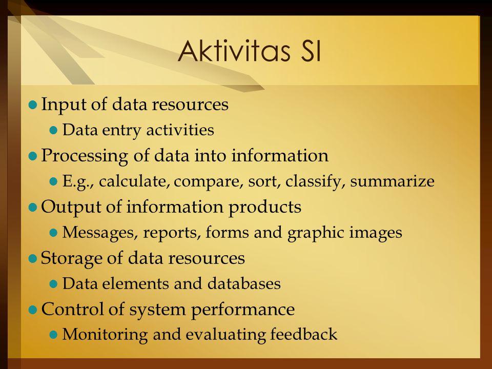 Aktivitas SI Input of data resources