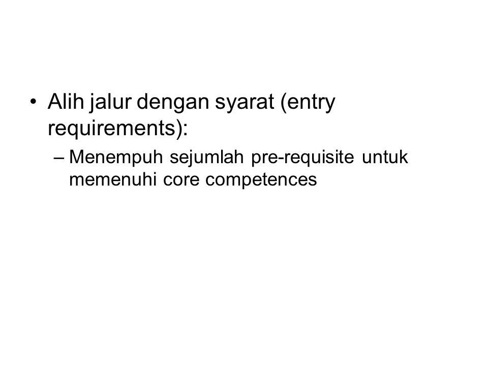 Alih jalur dengan syarat (entry requirements):